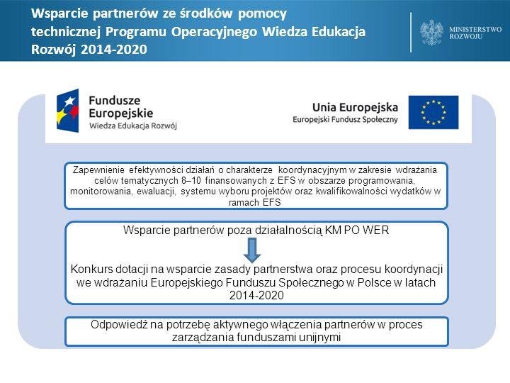 Założenia konkursu dotacji Konkurs dla partnerstw, których celem działania jest zaangażowanie podmiotów w budowanie sieci współpracy nakierowanej na wsparcie zasady partnerstwa oraz procesu koordynacji we wdrażaniu Europejskiego Funduszu Społecznego Angażowanie potencjału, wiedzy i doświadczenia partnerów w procesy wpływające na wykorzystanie środków unijnych, wpływające na poprawienie efektywności i skuteczności interwencji realizowanych z udziałem EFS Osiągnięcie efektów lub rezultatów, które stanowić będą bieżące wsparcie dla instytucji w systemie realizacji EFS lub będą mogły zostać wykorzystane przy wdrażaniu EFS