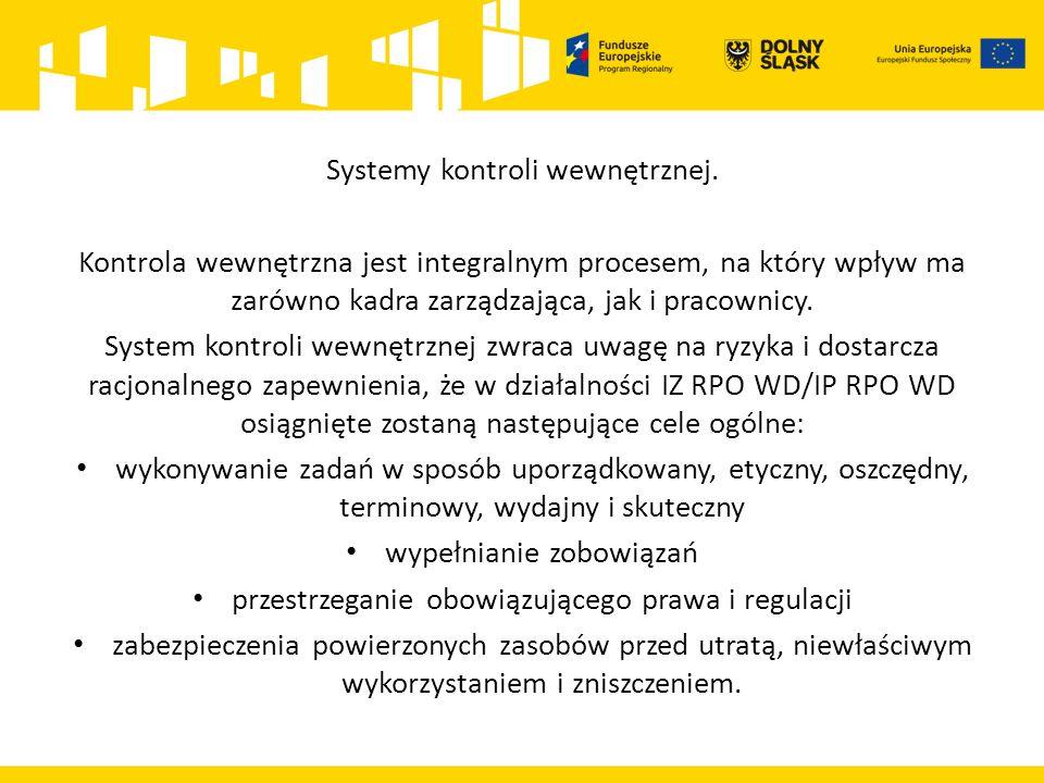 Systemy kontroli wewnętrznej. Kontrola wewnętrzna jest integralnym procesem, na który wpływ ma zarówno kadra zarządzająca, jak i pracownicy. System ko