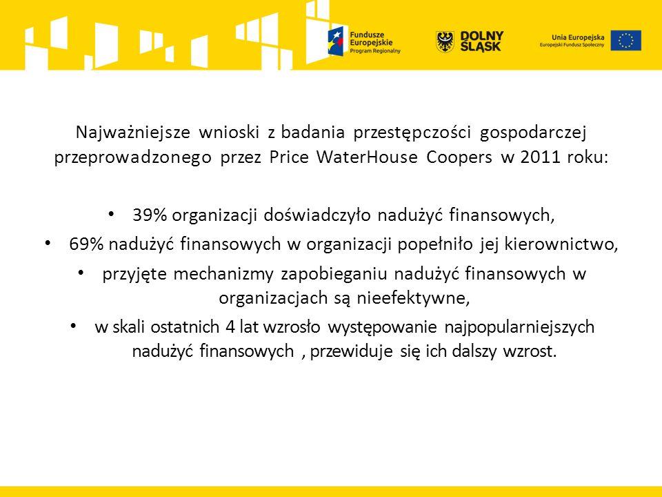 Najważniejsze wnioski z badania przestępczości gospodarczej przeprowadzonego przez Price WaterHouse Coopers w 2011 roku: 39% organizacji doświadczyło