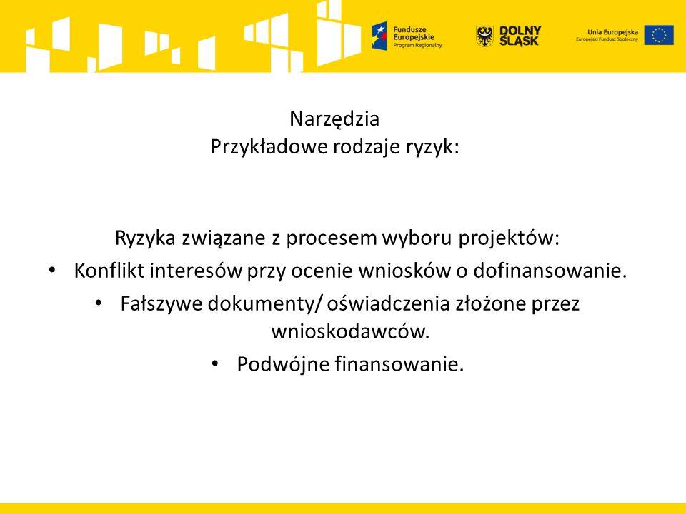 Ryzyka związane z procesem wyboru projektów: Konflikt interesów przy ocenie wniosków o dofinansowanie.