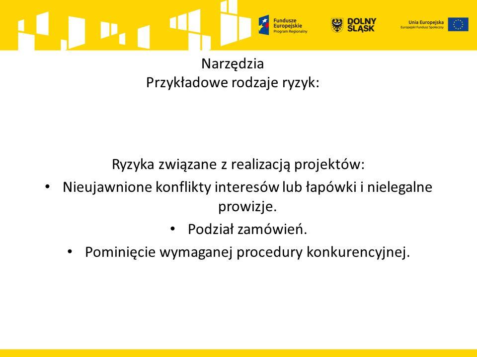 Ryzyka związane z realizacją projektów: Nieujawnione konflikty interesów lub łapówki i nielegalne prowizje.