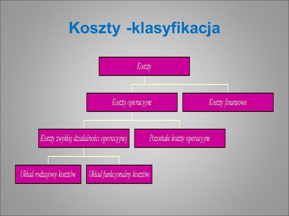 Koszty -klasyfikacja
