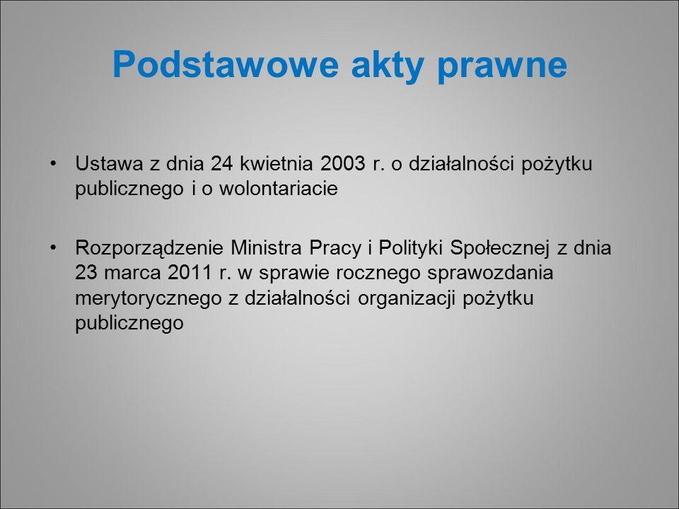 Podstawowe akty prawne Ustawa z dnia 24 kwietnia 2003 r.