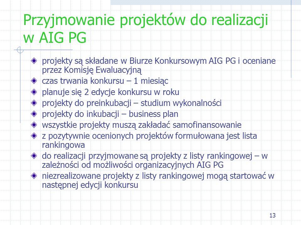 13 Przyjmowanie projektów do realizacji w AIG PG projekty są składane w Biurze Konkursowym AIG PG i oceniane przez Komisję Ewaluacyjną czas trwania konkursu – 1 miesiąc planuje się 2 edycje konkursu w roku projekty do preinkubacji – studium wykonalności projekty do inkubacji – business plan wszystkie projekty muszą zakładać samofinansowanie z pozytywnie ocenionych projektów formułowana jest lista rankingowa do realizacji przyjmowane są projekty z listy rankingowej – w zależności od możliwości organizacyjnych AIG PG niezrealizowane projekty z listy rankingowej mogą startować w następnej edycji konkursu