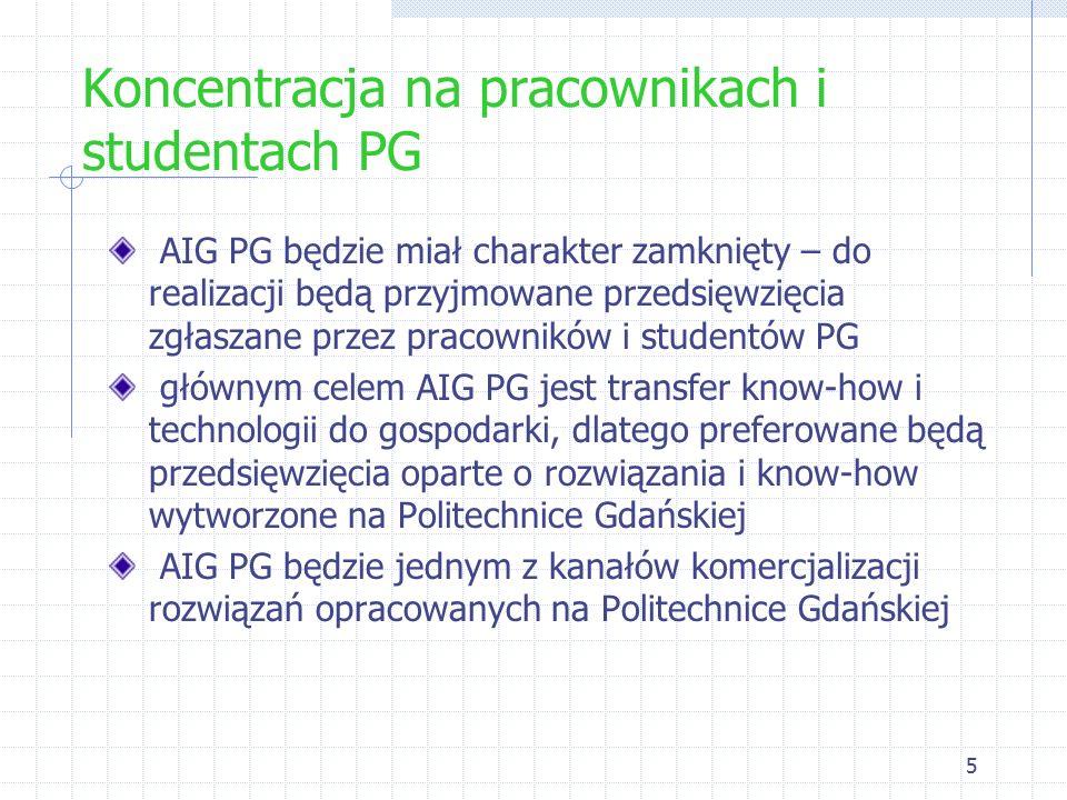 5 Koncentracja na pracownikach i studentach PG AIG PG będzie miał charakter zamknięty – do realizacji będą przyjmowane przedsięwzięcia zgłaszane przez pracowników i studentów PG głównym celem AIG PG jest transfer know-how i technologii do gospodarki, dlatego preferowane będą przedsięwzięcia oparte o rozwiązania i know-how wytworzone na Politechnice Gdańskiej AIG PG będzie jednym z kanałów komercjalizacji rozwiązań opracowanych na Politechnice Gdańskiej