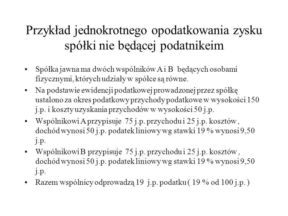Przykład podwójnego opodatkowania zysku spółki Spółka z o.o.