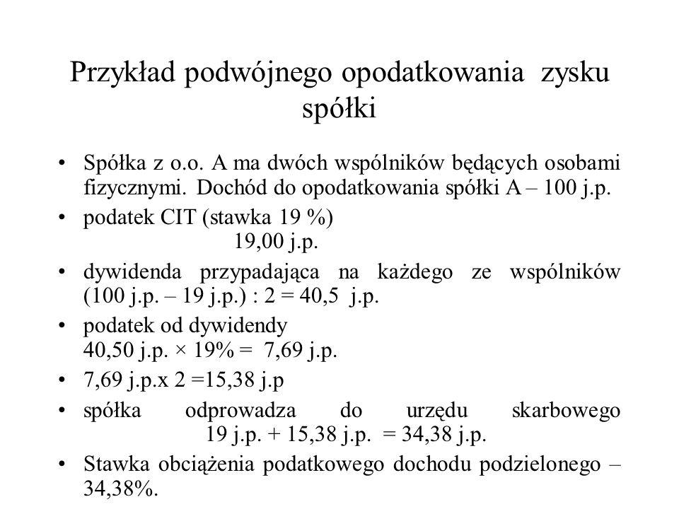 """Literatura : """"Prawo Podatkowe przedsiębiorców ( red) Hanna Litwińczuk Warszawa 2013 Pkt 3.1.3.2 s."""