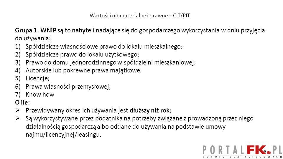 Wartości niematerialne i prawne – CIT/PIT Grupa 2.