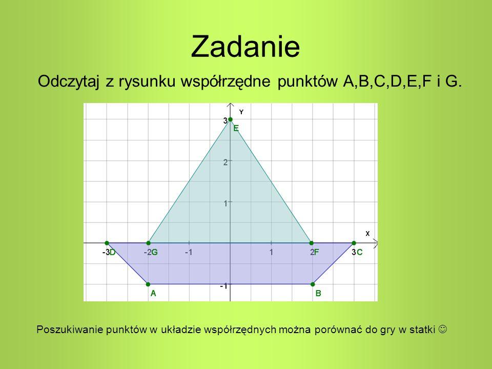 Zadanie Odczytaj z rysunku współrzędne punktów A,B,C,D,E,F i G. Poszukiwanie punktów w układzie współrzędnych można porównać do gry w statki