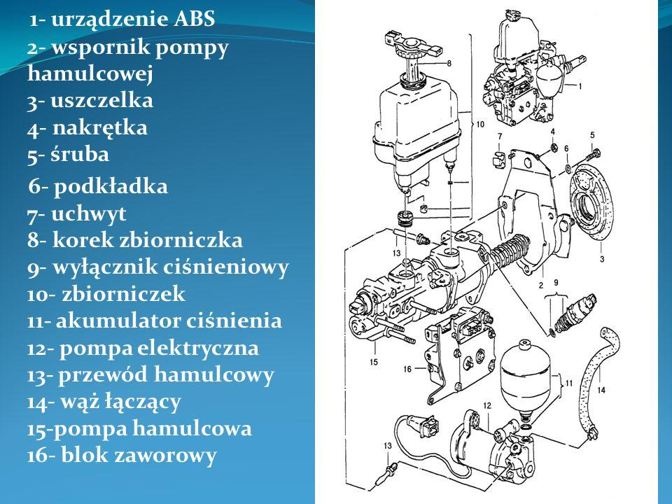 1- urządzenie ABS 2- wspornik pompy hamulcowej 3- uszczelka 4- nakrętka 5- śruba 6- podkładka 7- uchwyt 8- korek zbiorniczka 9- wyłącznik ciśnieniowy