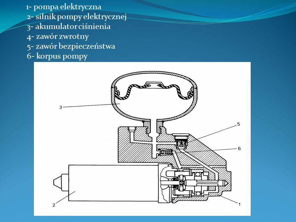 1- pompa elektryczna 2- silnik pompy elektrycznej 3- akumulator ciśnienia 4- zawór zwrotny 5- zawór bezpieczeństwa 6- korpus pompy