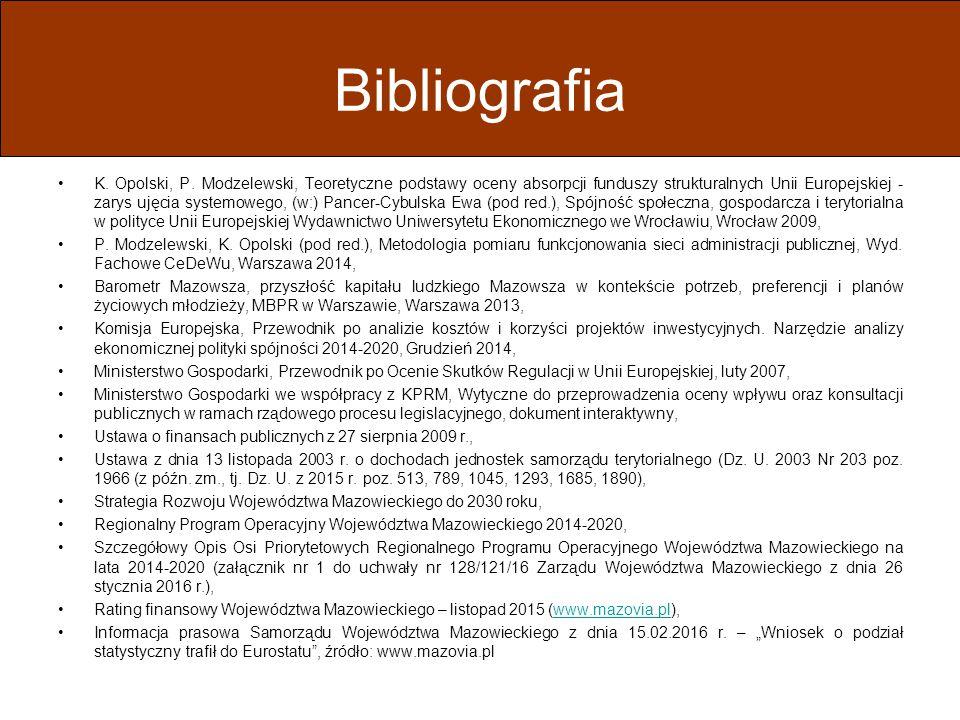 Bibliografia K.Opolski, P.