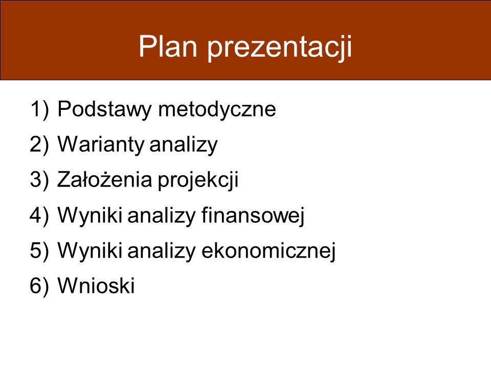 Plan prezentacji 1)Podstawy metodyczne 2)Warianty analizy 3)Założenia projekcji 4)Wyniki analizy finansowej 5)Wyniki analizy ekonomicznej 6)Wnioski