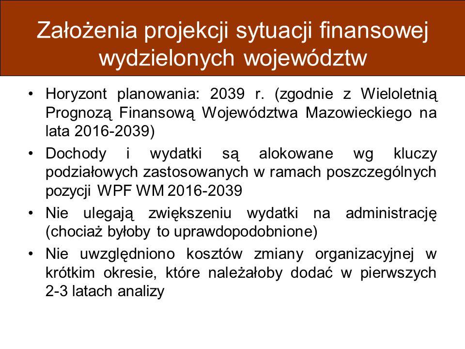 Projekcja dochodów, wydatków i wyniku budżetu województwa samorządowego utworzonego z powiatów spoza m.