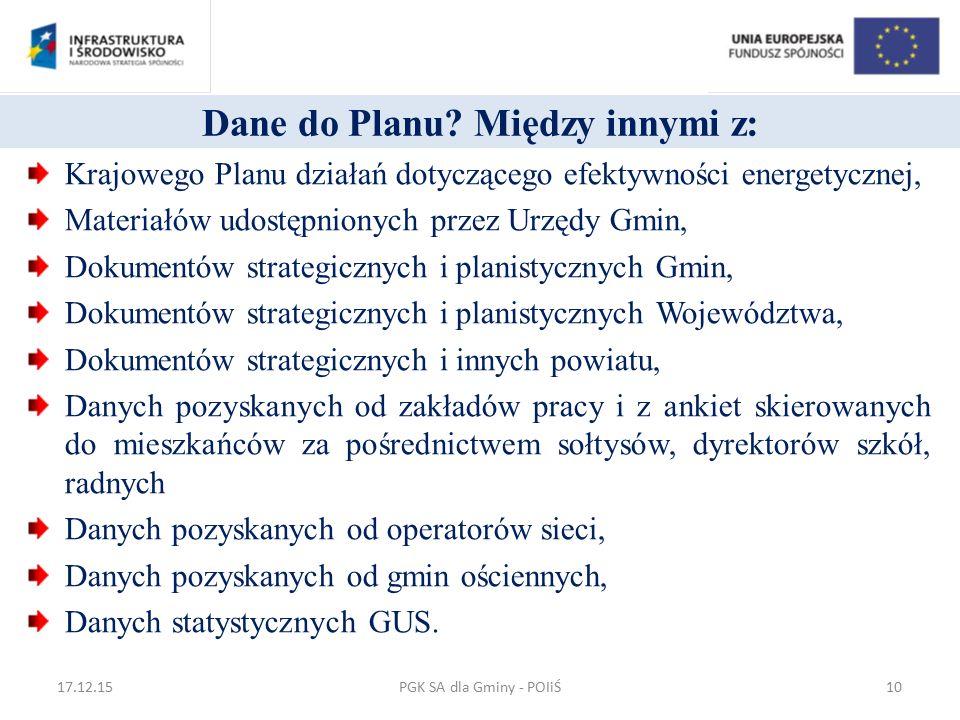 Dane do Planu? Między innymi z: Krajowego Planu działań dotyczącego efektywności energetycznej, Materiałów udostępnionych przez Urzędy Gmin, Dokumentó