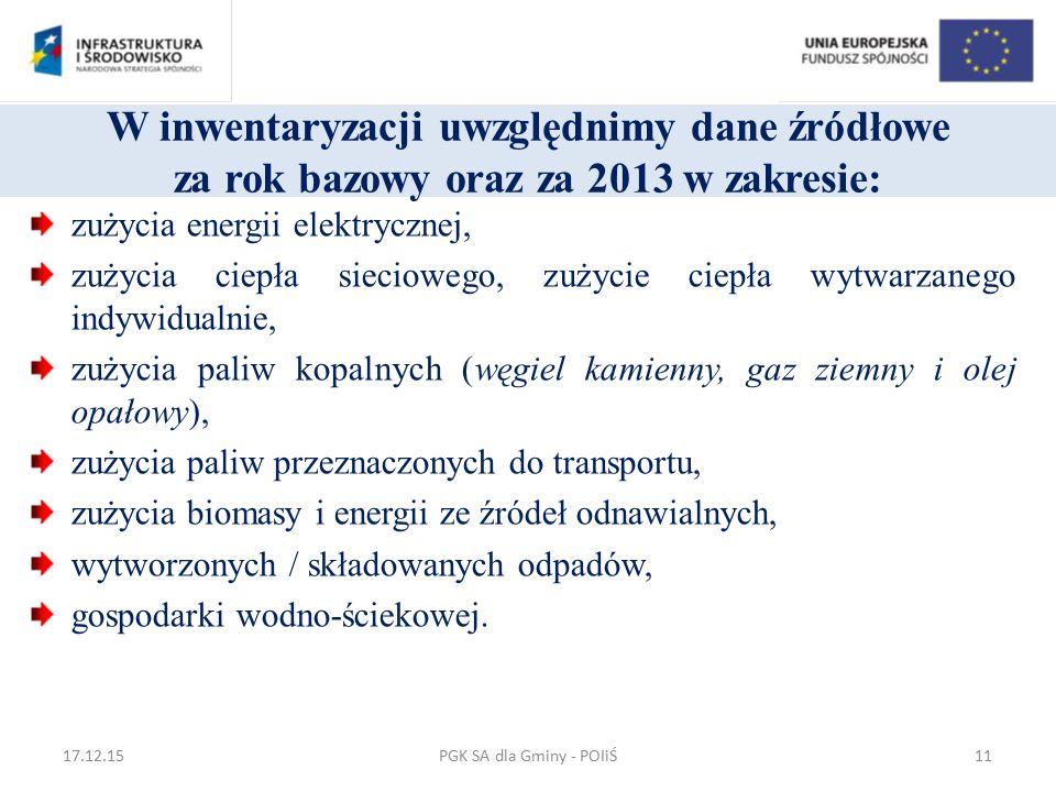 W inwentaryzacji uwzględnimy dane źródłowe za rok bazowy oraz za 2013 w zakresie: zużycia energii elektrycznej, zużycia ciepła sieciowego, zużycie cie