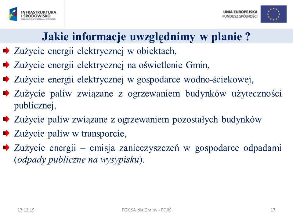 Jakie informacje uwzględnimy w planie ? Zużycie energii elektrycznej w obiektach, Zużycie energii elektrycznej na oświetlenie Gmin, Zużycie energii el