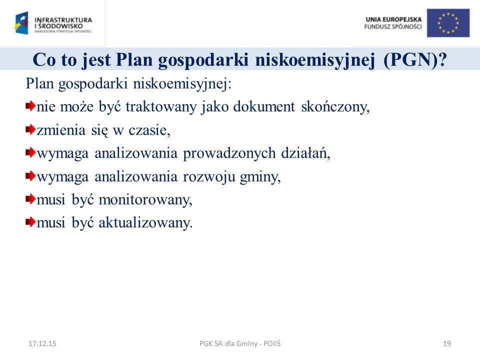 Co to jest Plan gospodarki niskoemisyjnej (PGN)? Plan gospodarki niskoemisyjnej: nie może być traktowany jako dokument skończony, zmienia się w czasie