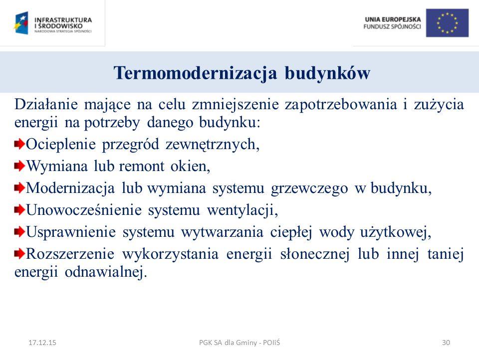 Termomodernizacja budynków Działanie mające na celu zmniejszenie zapotrzebowania i zużycia energii na potrzeby danego budynku: Ocieplenie przegród zew