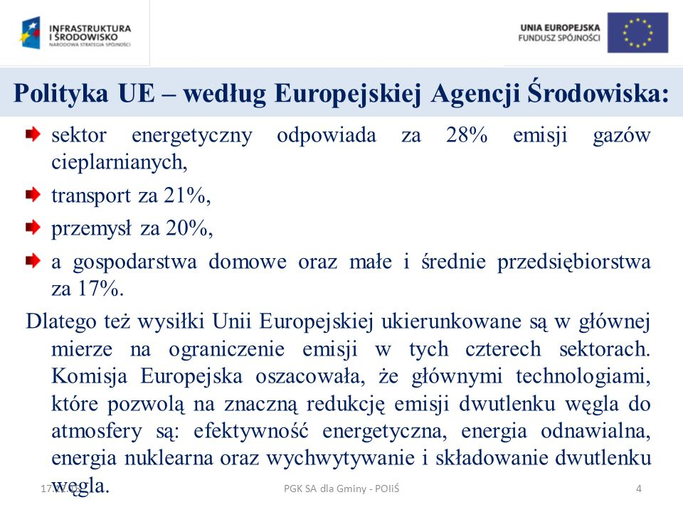 Polityka UE – według Europejskiej Agencji Środowiska: sektor energetyczny odpowiada za 28% emisji gazów cieplarnianych, transport za 21%, przemysł za