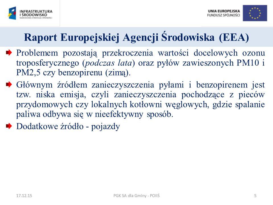 Raport Europejskiej Agencji Środowiska (EEA) Problemem pozostają przekroczenia wartości docelowych ozonu troposferycznego (podczas lata) oraz pyłów za