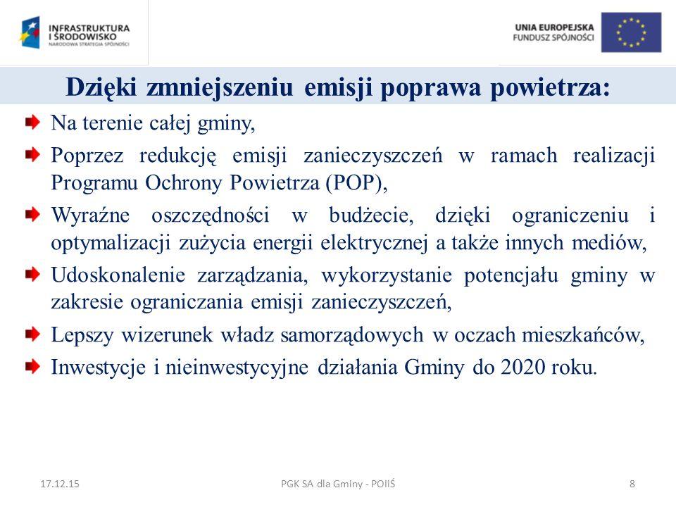 Co to jest Plan gospodarki niskoemisyjnej (PGN).
