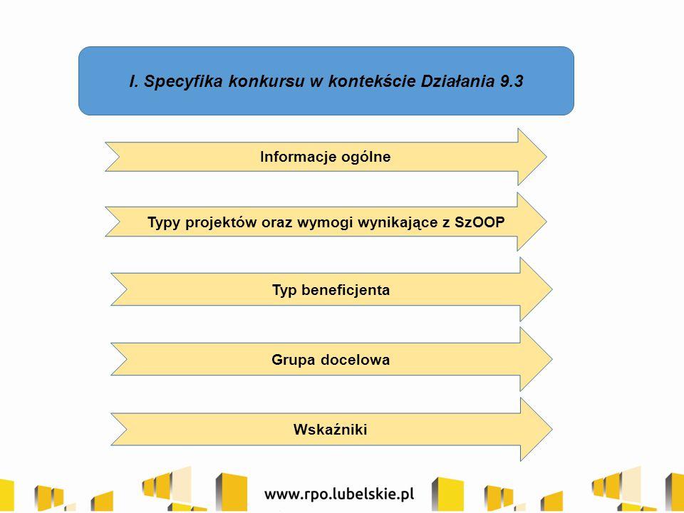 I. Specyfika konkursu w kontekście Działania 9.3 Informacje ogólne Typy projektów oraz wymogi wynikające z SzOOP Typ beneficjenta Grupa docelowa Wskaź