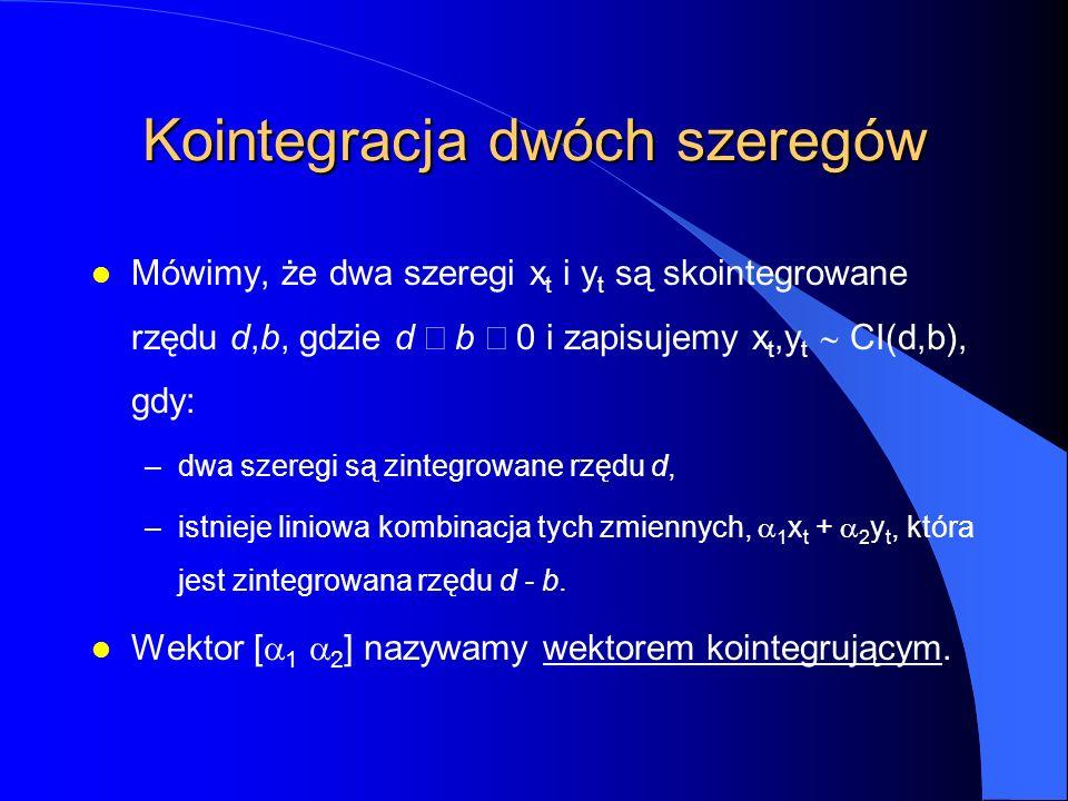 Kointegracja dwóch szeregów Mówimy, że dwa szeregi x t i y t są skointegrowane rzędu d,b, gdzie d  b  0 i zapisujemy x t,y t  CI(d,b), gdy: –dwa szeregi są zintegrowane rzędu d, –istnieje liniowa kombinacja tych zmiennych,  1 x t +  2 y t, która jest zintegrowana rzędu d - b.