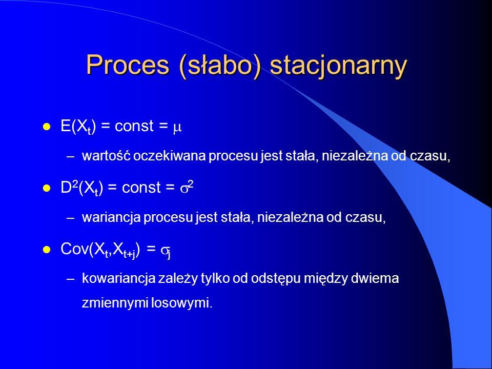 Proces (słabo) stacjonarny E(X t ) = const =  –wartość oczekiwana procesu jest stała, niezależna od czasu, D 2 (X t ) = const =  2 –wariancja procesu jest stała, niezależna od czasu, Cov(X t,X t+j ) =  j –kowariancja zależy tylko od odstępu między dwiema zmiennymi losowymi.