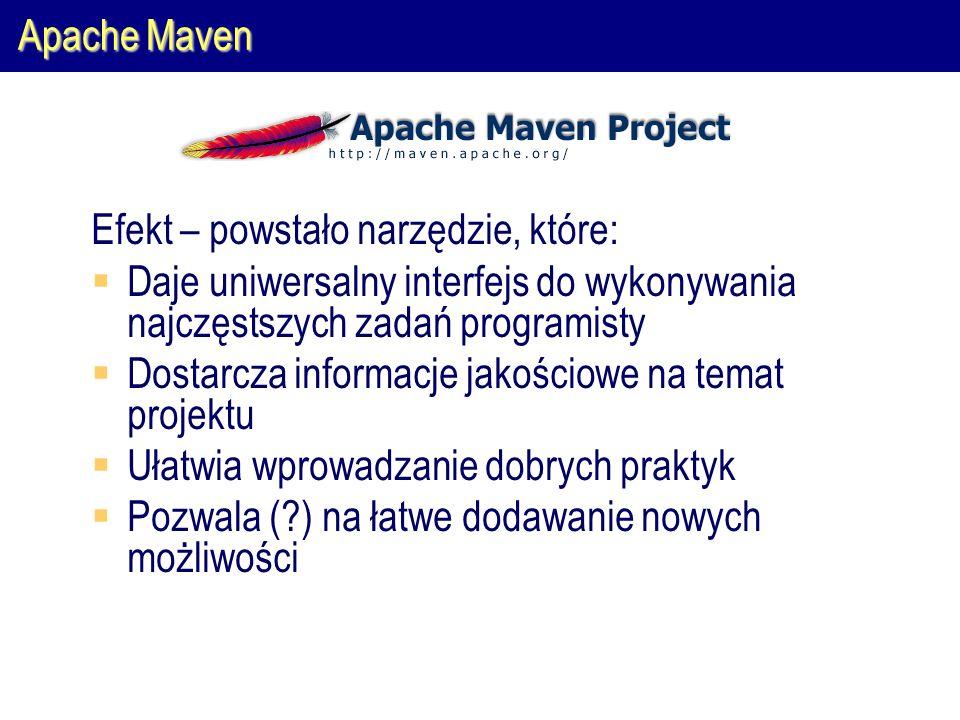 Apache Maven Efekt – powstało narzędzie, które:  Daje uniwersalny interfejs do wykonywania najczęstszych zadań programisty  Dostarcza informacje jakościowe na temat projektu  Ułatwia wprowadzanie dobrych praktyk  Pozwala (?) na łatwe dodawanie nowych możliwości