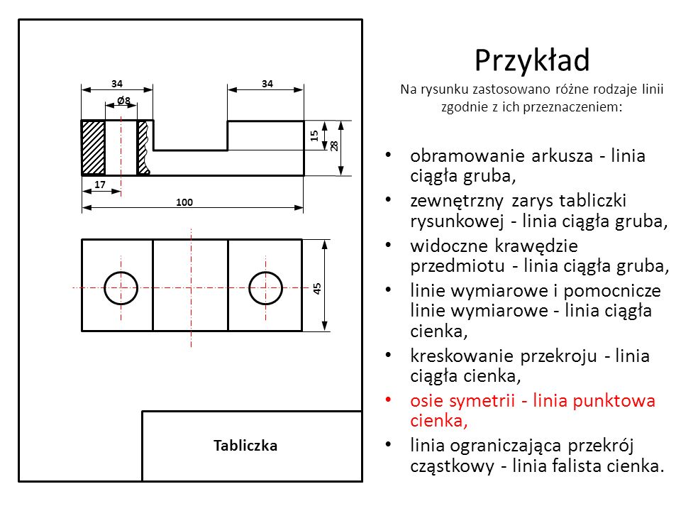 Przykład Na rysunku zastosowano różne rodzaje linii zgodnie z ich przeznaczeniem: obramowanie arkusza - linia ciągła gruba, zewnętrzny zarys tabliczki rysunkowej - linia ciągła gruba, widoczne krawędzie przedmiotu - linia ciągła gruba, linie wymiarowe i pomocnicze linie wymiarowe - linia ciągła cienka, kreskowanie przekroju - linia ciągła cienka, osie symetrii - linia punktowa cienka, linia ograniczająca przekrój cząstkowy - linia falista cienka.