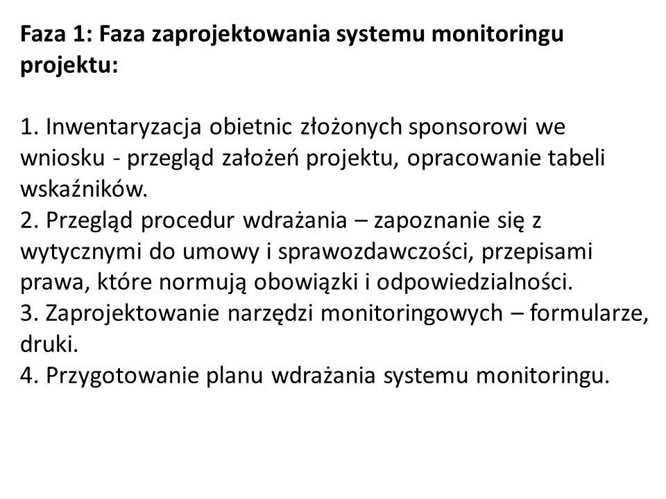 Faza 2: Faza wdrożeniowa: bieżące zarządzanie w czasie niezbędnymi zasobami na potrzeby koordynacji procesu wdrażania systemu monitoringu.