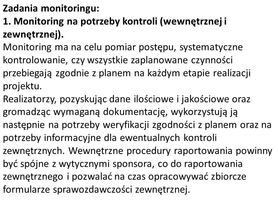 Zadania monitoringu: 1.Monitoring na potrzeby kontroli (wewnętrznej i zewnętrznej).