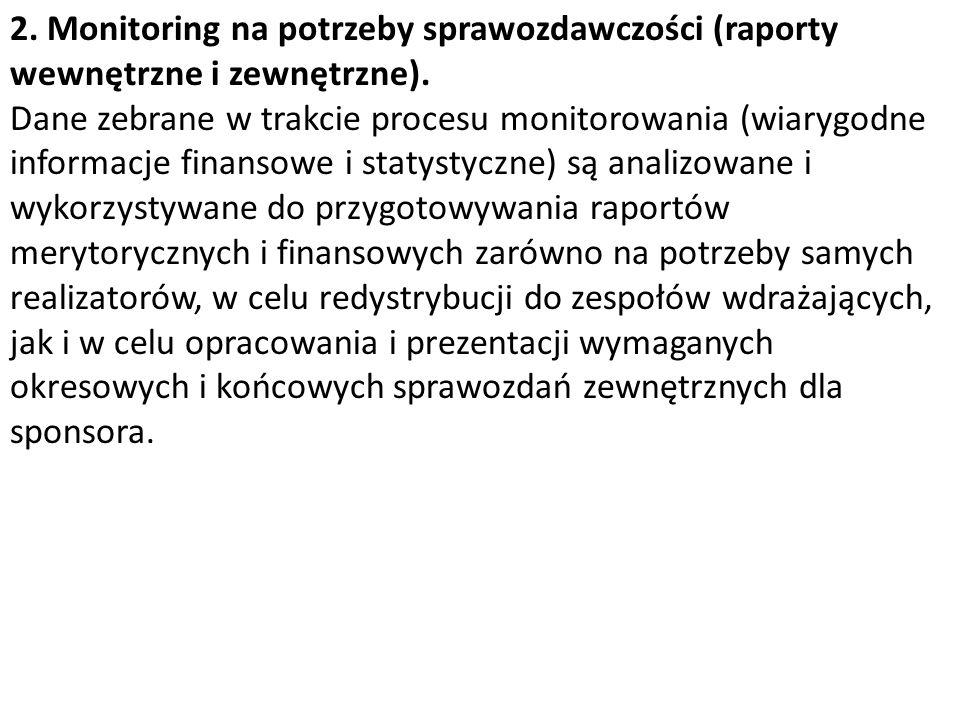 2. Monitoring na potrzeby sprawozdawczości (raporty wewnętrzne i zewnętrzne).