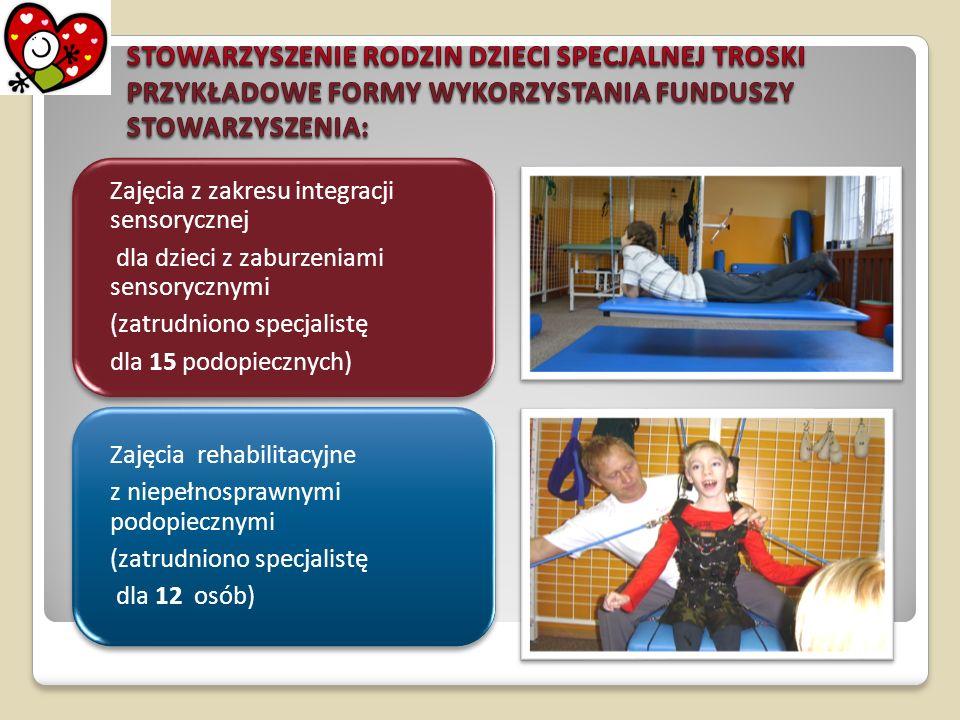 Zajęcia z zakresu integracji sensorycznej dla dzieci z zaburzeniami sensorycznymi (zatrudniono specjalistę dla 15 podopiecznych) Zajęcia rehabilitacyj