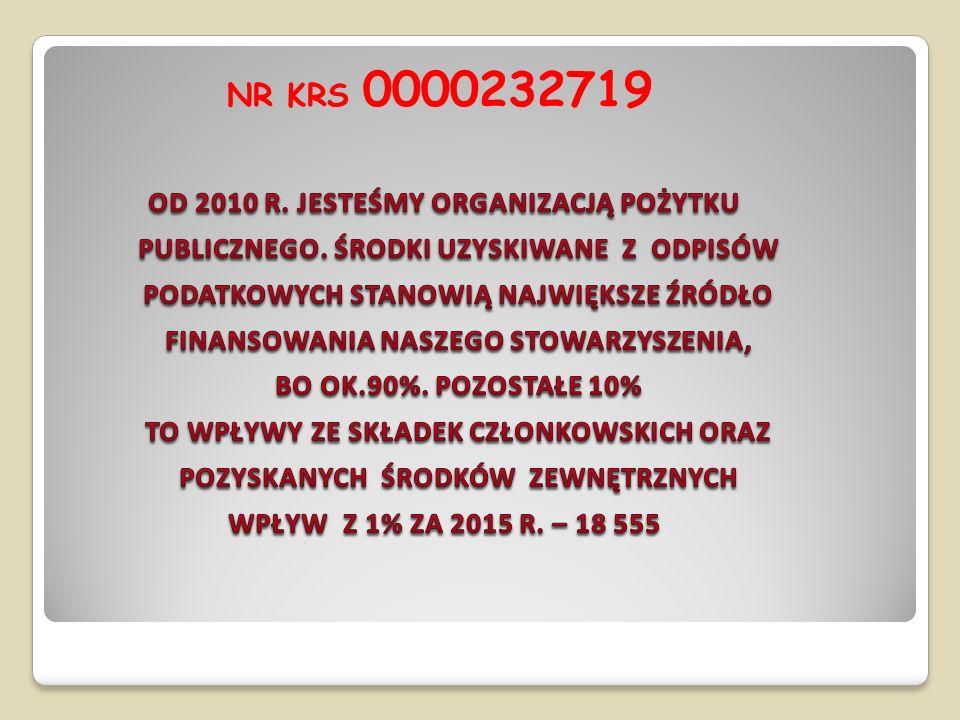 NR KRS 0000232719