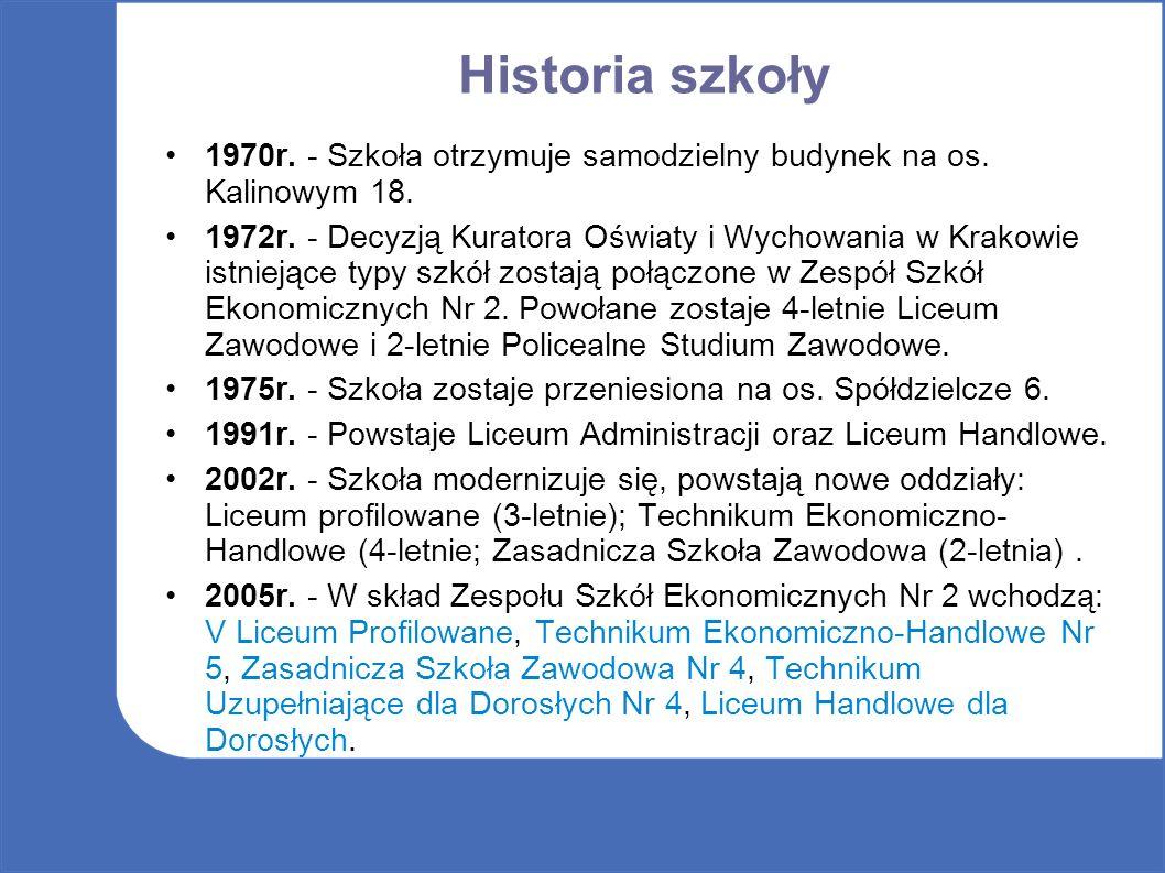 Historia szkoły 1970r. - Szkoła otrzymuje samodzielny budynek na os.