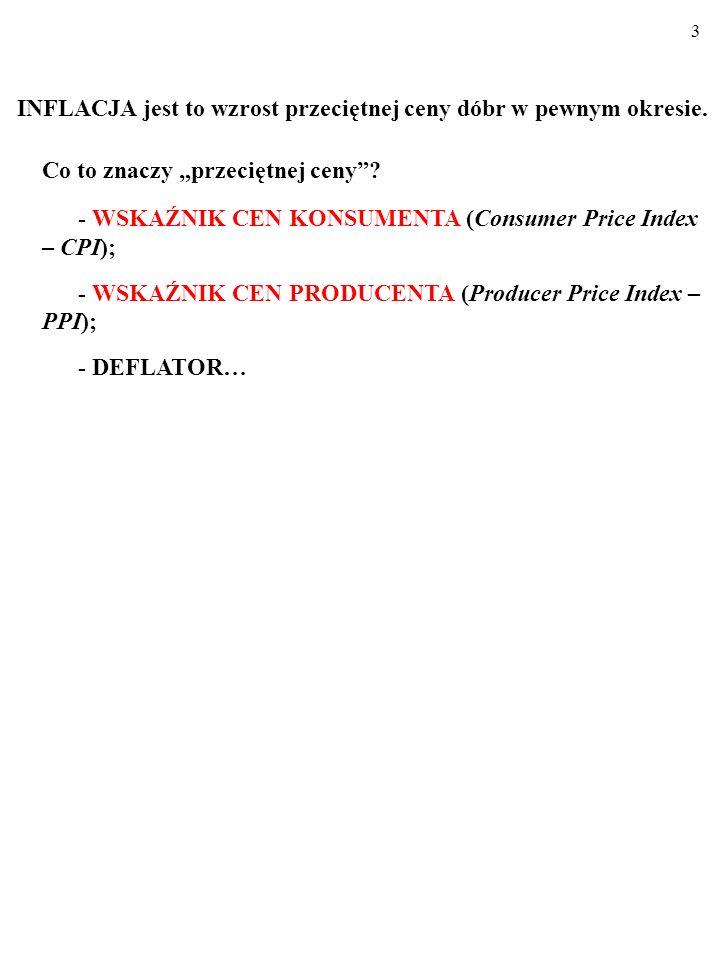 103 Inflacja jest w gospodarce przyczyną NIEEFEKTYWNOŚCI i NIESPRAWIEDLIWOŚCI.