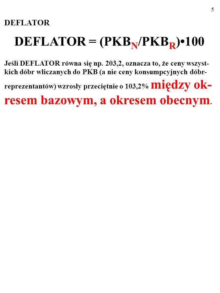 125 III. WARIANT PESYMISTYCZNY - BRAK WIARYGODNOŚCI polityki państwa