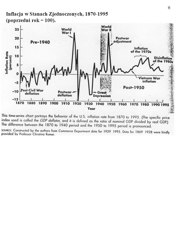 6 Inflacja w Stanach Zjednoczonych, 1870-1995 (poprzedni rok = 100).