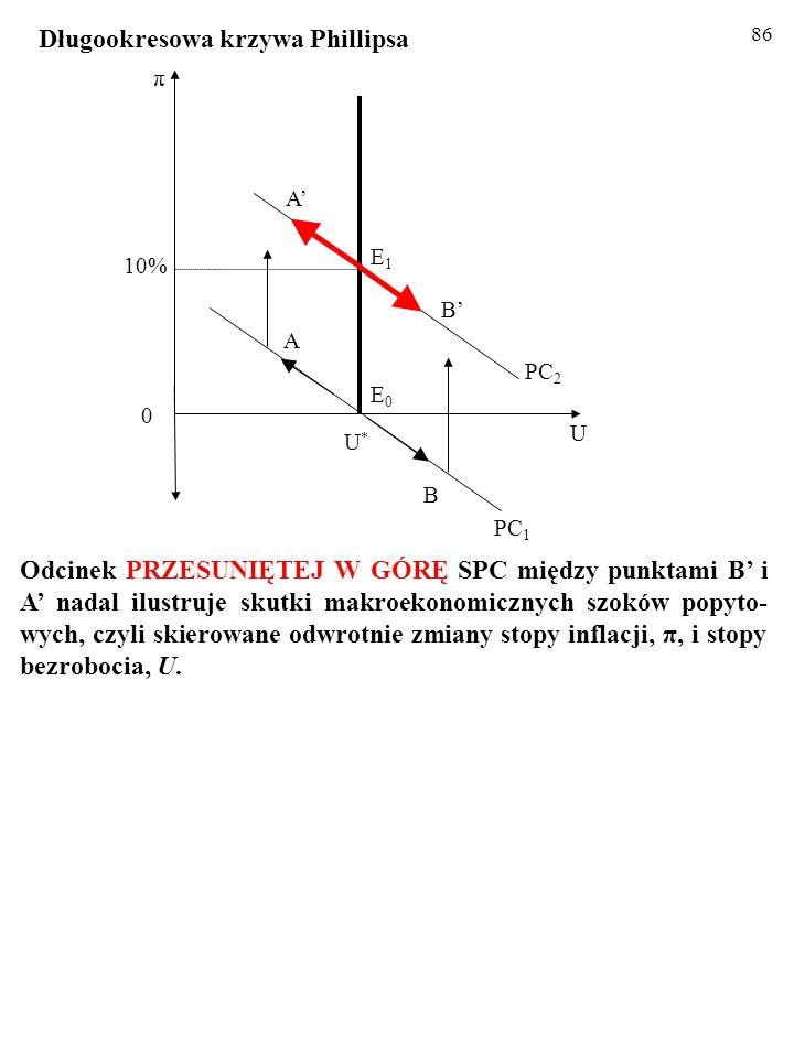 85 Niech – ceteris paribus – M SN wzrasta w stałym tempie, równym – powiedzmy – 10% rocznie.