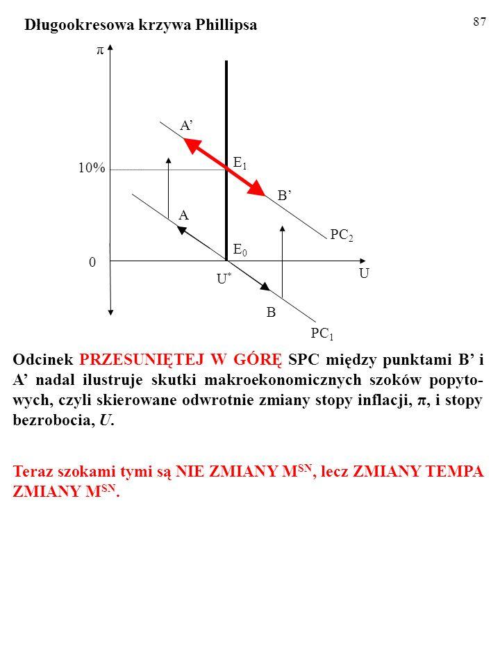 86 Odcinek PRZESUNIĘTEJ W GÓRĘ SPC między punktami B' i A' nadal ilustruje skutki makroekonomicznych szoków popyto- wych, czyli skierowane odwrotnie zmiany stopy inflacji, π, i stopy bezrobocia, U.
