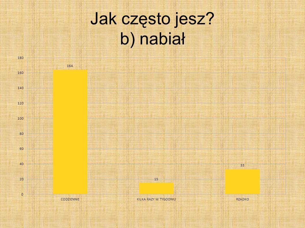 Jak często jesz? b) nabiał