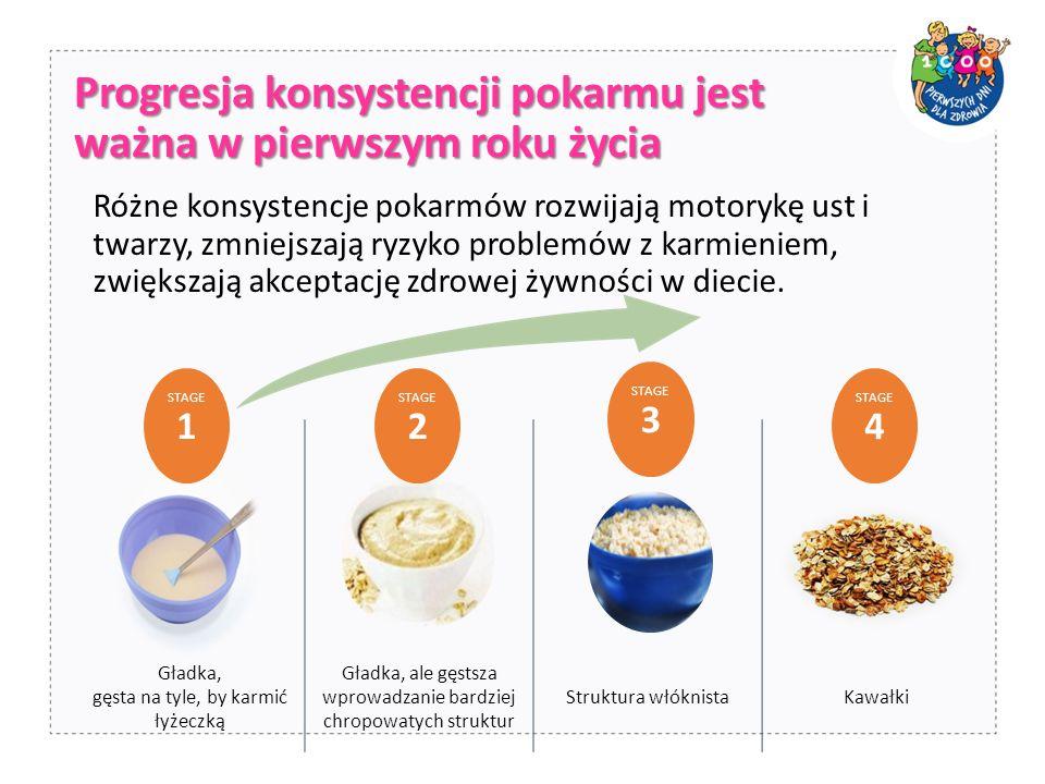 Progresja konsystencji pokarmu jest ważna w pierwszym roku życia Różne konsystencje pokarmów rozwijają motorykę ust i twarzy, zmniejszają ryzyko problemów z karmieniem, zwiększają akceptację zdrowej żywności w diecie.