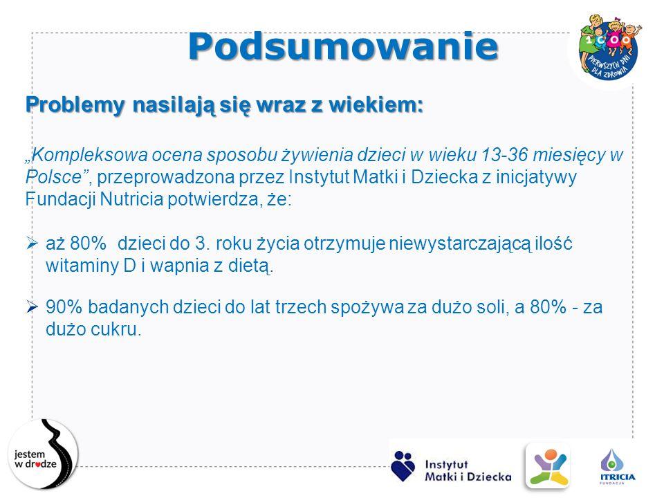 """Problemy nasilają się wraz z wiekiem: """"Kompleksowa ocena sposobu żywienia dzieci w wieku 13-36 miesięcy w Polsce , przeprowadzona przez Instytut Matki i Dziecka z inicjatywy Fundacji Nutricia potwierdza, że:  90% badanych dzieci do lat trzech spożywa za dużo soli, a 80% - za dużo cukru."""