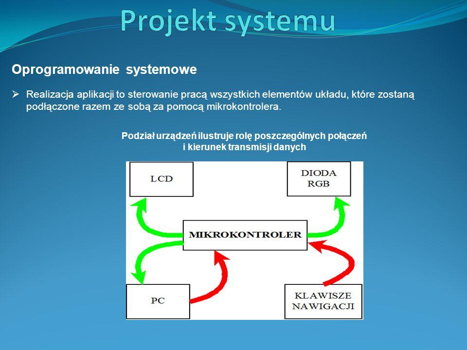 Oprogramowanie systemowe  Realizacja aplikacji to sterowanie pracą wszystkich elementów układu, które zostaną podłączone razem ze sobą za pomocą mikrokontrolera.