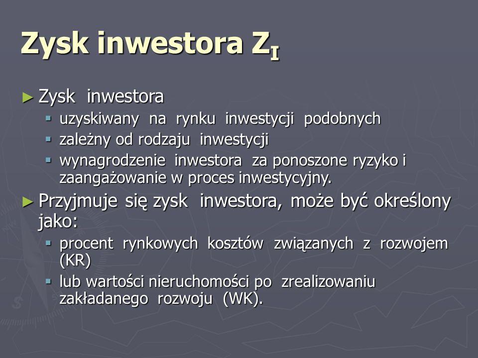 Zysk inwestora Z I ► Zysk inwestora  uzyskiwany na rynku inwestycji podobnych  zależny od rodzaju inwestycji  wynagrodzenie inwestora za ponoszone ryzyko i zaangażowanie w proces inwestycyjny.
