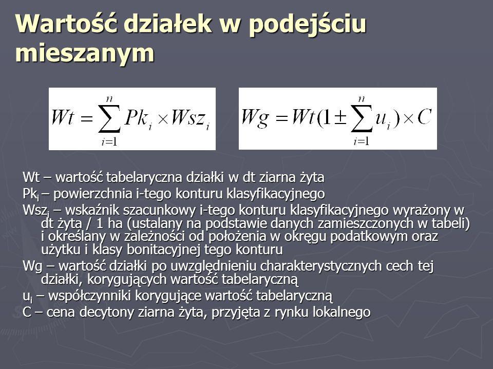 Wartość działek w podejściu mieszanym Wt – wartość tabelaryczna działki w dt ziarna żyta Pk i – powierzchnia i-tego konturu klasyfikacyjnego Wsz i – wskaźnik szacunkowy i-tego konturu klasyfikacyjnego wyrażony w dt żyta / 1 ha (ustalany na podstawie danych zamieszczonych w tabeli) i określany w zależności od położenia w okręgu podatkowym oraz użytku i klasy bonitacyjnej tego konturu Wg – wartość działki po uwzględnieniu charakterystycznych cech tej działki, korygujących wartość tabelaryczną u i – współczynniki korygujące wartość tabelaryczną C – cena decytony ziarna żyta, przyjęta z rynku lokalnego