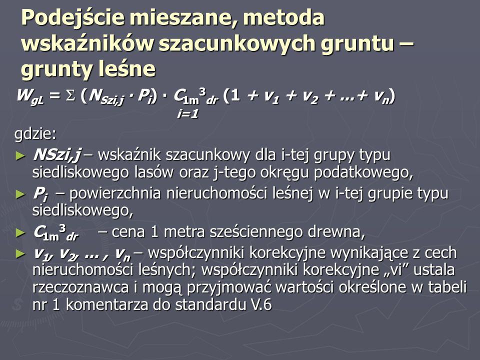"""Podejście mieszane, metoda wskaźników szacunkowych gruntu – grunty leśne W gL =  (N Szi,j ∙ P i ) ∙ C 1m 3 dr (1 + v 1 + v 2 +...+ v n ) i=1 gdzie: ► NSzi,j – wskaźnik szacunkowy dla i-tej grupy typu siedliskowego lasów oraz j-tego okręgu podatkowego, ► P i – powierzchnia nieruchomości leśnej w i-tej grupie typu siedliskowego, ► C 1m 3 dr – cena 1 metra sześciennego drewna, ► v 1, v 2,..., v n – współczynniki korekcyjne wynikające z cech nieruchomości leśnych; współczynniki korekcyjne """"vi ustala rzeczoznawca i mogą przyjmować wartości określone w tabeli nr 1 komentarza do standardu V.6"""
