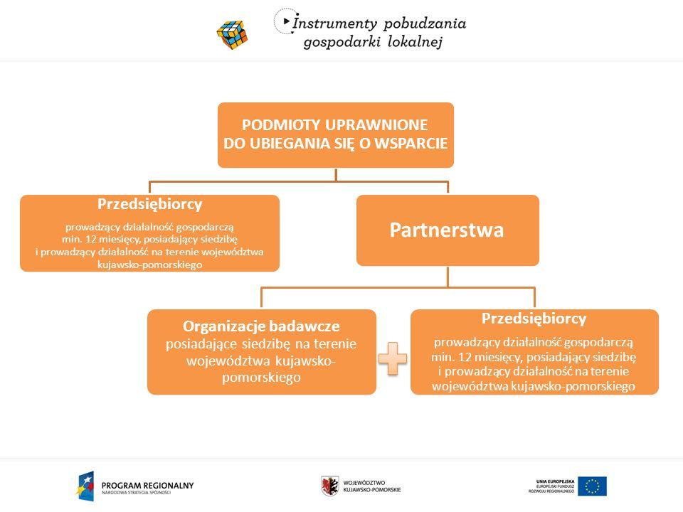 PODMIOTY UPRAWNIONE DO UBIEGANIA SIĘ O WSPARCIE Przedsiębiorcy prowadzący działalność gospodarczą min.